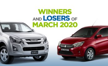 Winners and Losers of March 2020 4