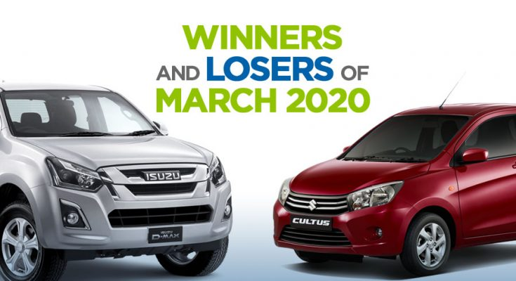 Winners and Losers of March 2020 1