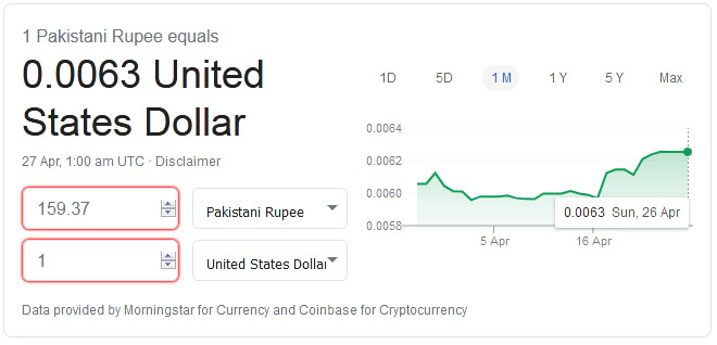 Rupee Recovers Against Dollar- Will Car Prices Come Down? 4