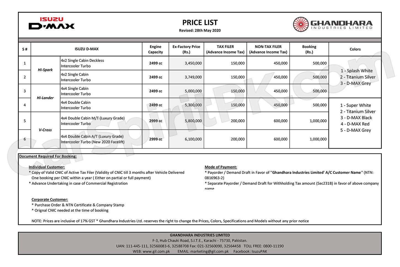 2020 Isuzu D-MAX Prices Revealed 3