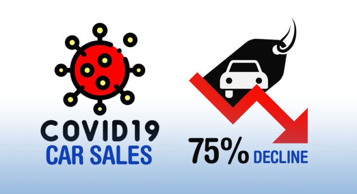 Car Sales Declined by 75% in May Amid COVID-19 Lockdowns 1