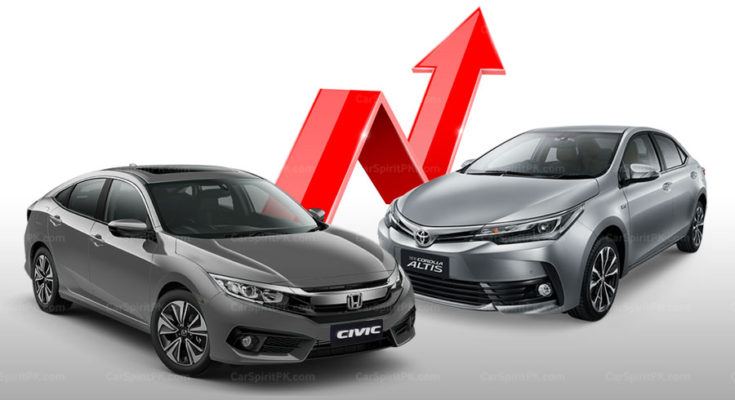 Car Price Increase in Last 13 Months 1