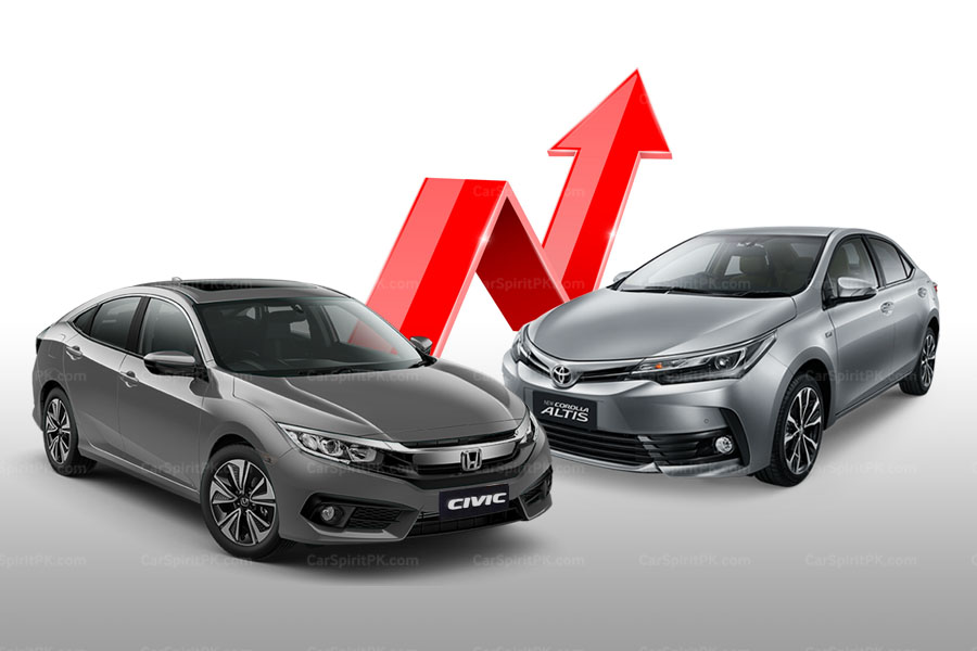 Car Price Increase in Last 13 Months 2