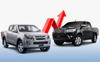 Toyota Hilux Revo and Isuzu D-MAX Prices to Increase Under Budget 2020-21 2