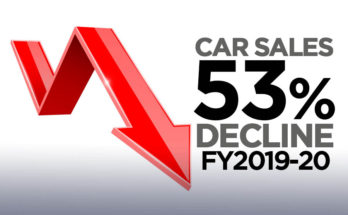 Car Sales Declined 53% in FY2019-20 9