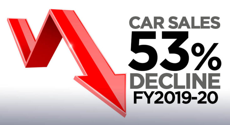 Car Sales Declined 53% in FY2019-20 1