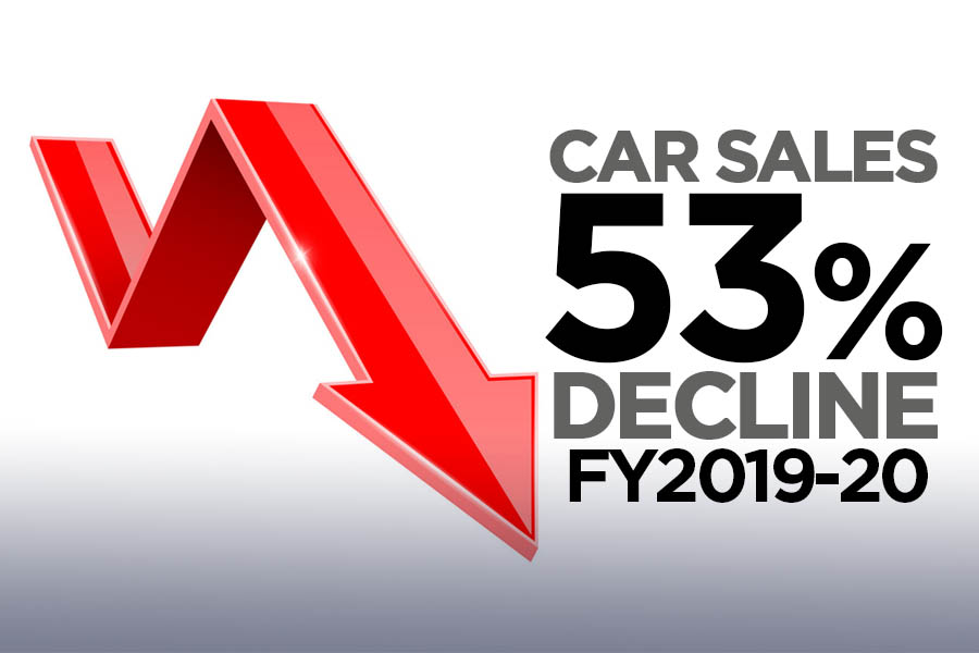 Car Sales Declined 53% in FY2019-20 6