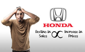 Honda Car Prices Again Increased by Up to Rs 100,000 11