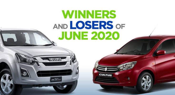 Winners and Losers of June 2020 1