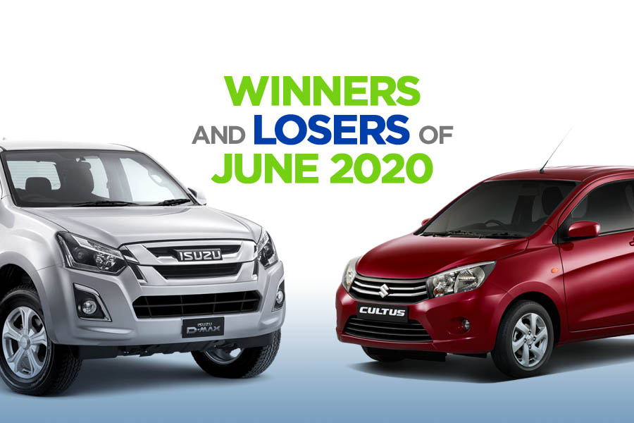 Winners and Losers of June 2020 5