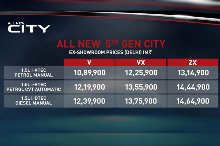2020 Honda City Launched in India at INR 10.9 Lac 9