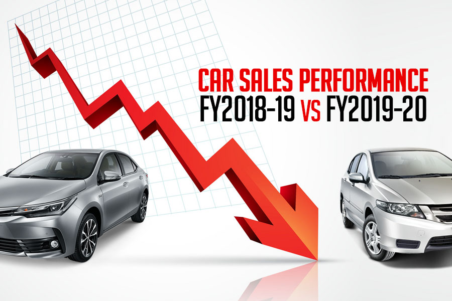 Sales Performance: FY2018-19 vs FY2019-20 8