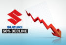 Pak Suzuki Suffering from 50% Decline in Sales 12