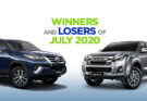 Winners and Losers of July 2020 2