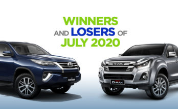 Winners and Losers of July 2020 5