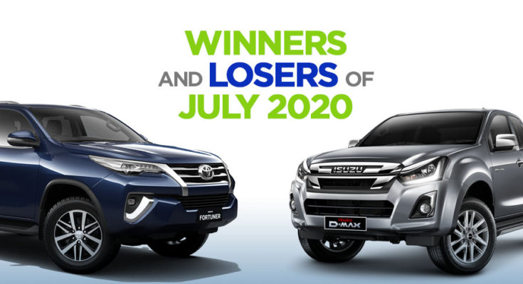 Winners and Losers of July 2020 1