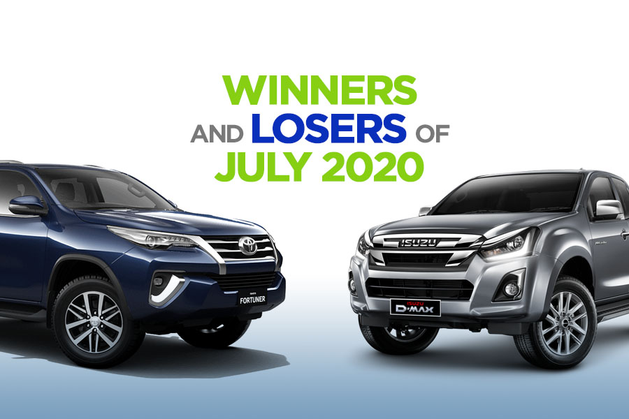 Winners and Losers of July 2020 10