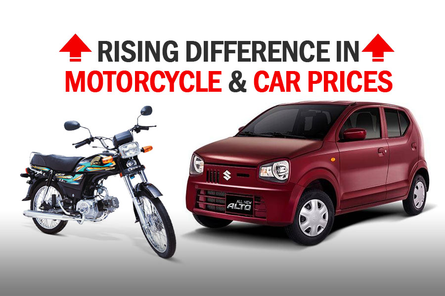 Rising Difference in Motorcycle & Car Prices & the Need to Fill the Gap 1