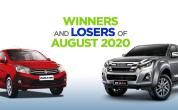 Winners and Losers of August 2020 3