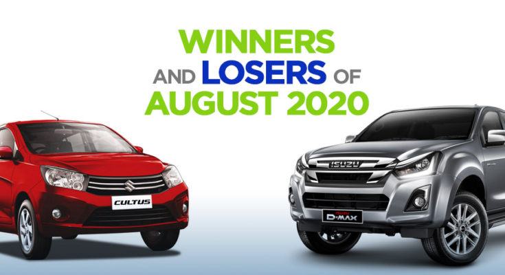 Winners and Losers of August 2020 1
