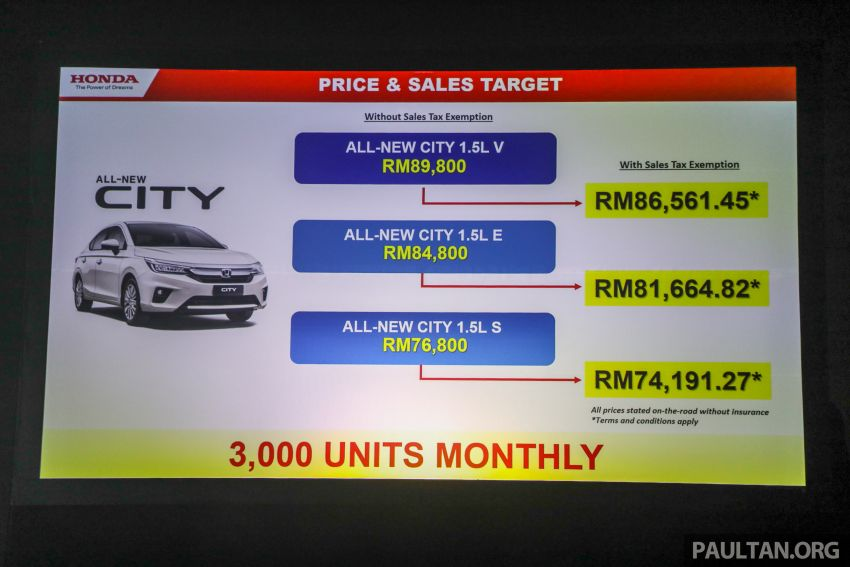 All New Honda City Sedan Launched in Malaysia 2