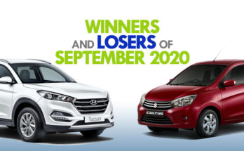 Winners and Losers of September 2020 8