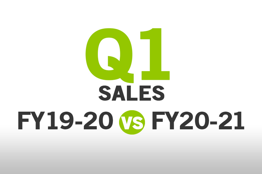 Q1 Sales Comparison: FY19-20 vs FY20-21 4