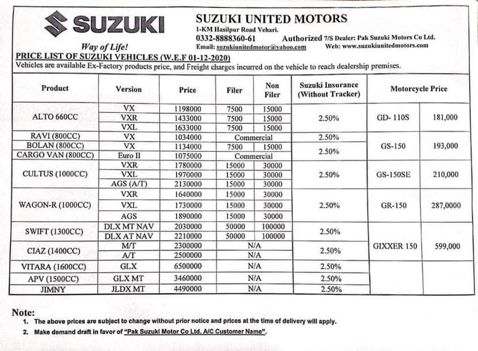 Pak Suzuki Cultus & Swift Price Increased 1