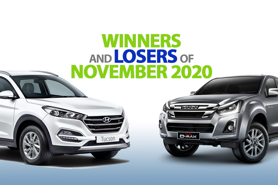Winners and Losers of November 2020 1