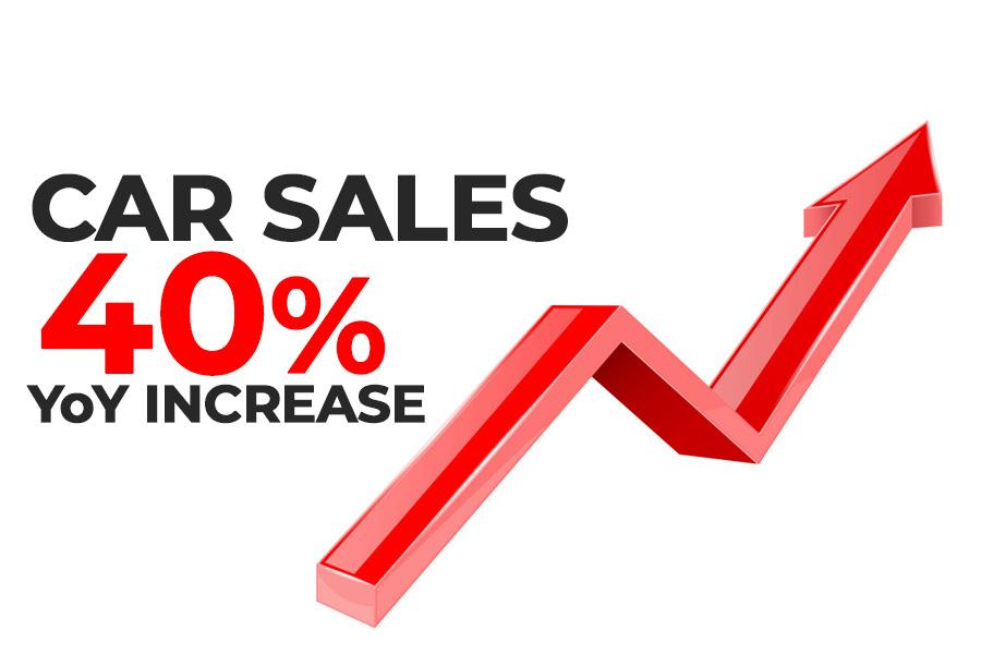 Car Sales in November saw 40% Y.o.Y Increase 2