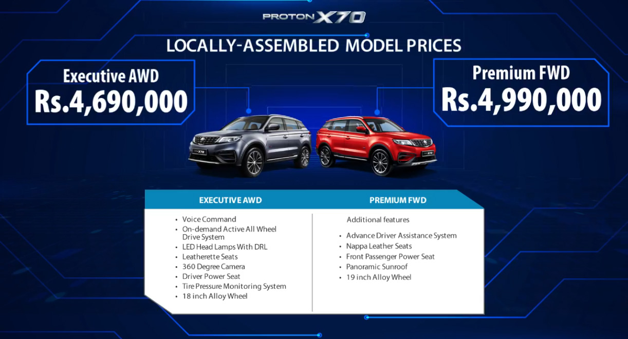 Proton X70 Launched in Pakistan from PKR 48.9 Lac 2
