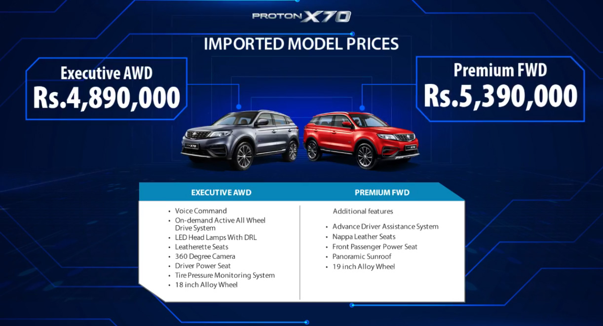 Proton X70 Launched in Pakistan from PKR 48.9 Lac 1