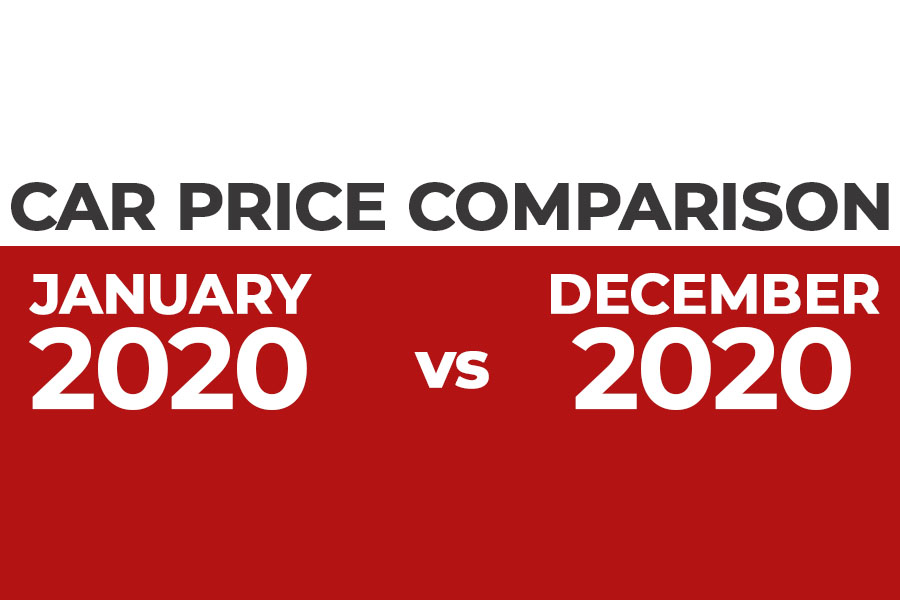 Car Price Comparison: January 2020 vs December 2020 2